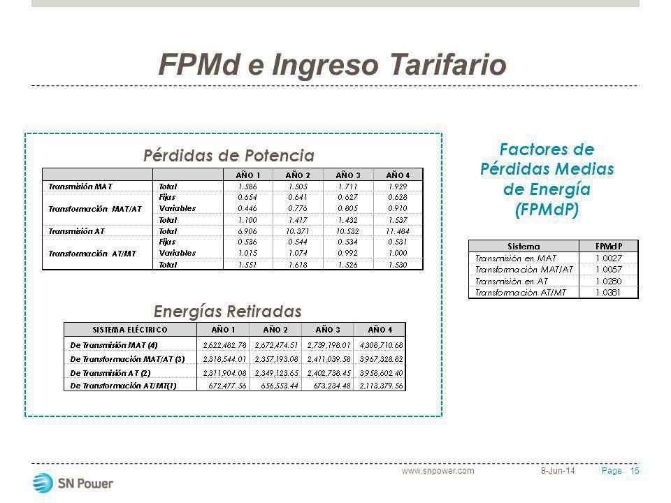 15 Page FPMd e Ingreso Tarifario 8-Jun-14www.snpower.com Factores de Pérdidas Medias de Energía (FPMdP) Pérdidas de Potencia Energías Retiradas