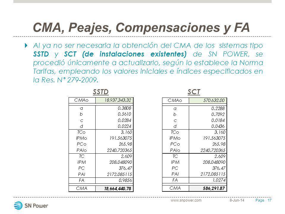 17 Page CMA, Peajes, Compensaciones y FA Al ya no ser necesaria la obtención del CMA de los sistemas tipo SSTD y SCT (de instalaciones existentes) de