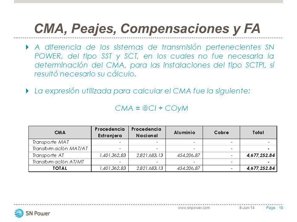 18 Page CMA, Peajes, Compensaciones y FA A diferencia de los sistemas de transmisión pertenecientes SN POWER, del tipo SST y SCT, en los cuales no fue