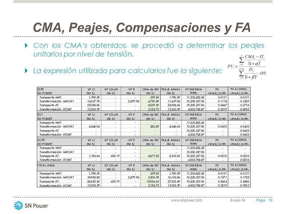 19 Page CMA, Peajes, Compensaciones y FA Con los CMAs obtenidos, se procedió a determinar los peajes unitarios por nivel de tensión. La expresión util