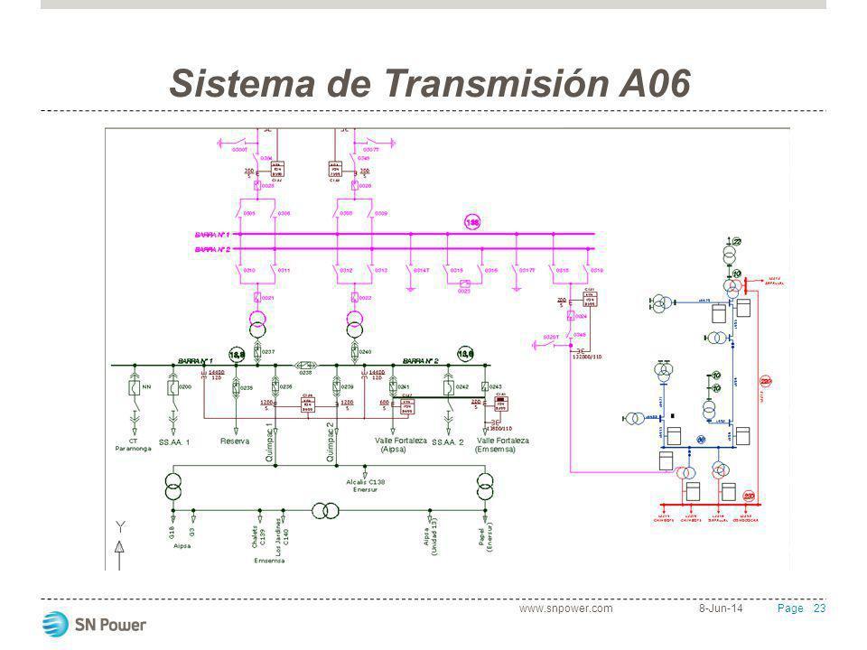 23 Page Sistema de Transmisión A06 8-Jun-14www.snpower.com