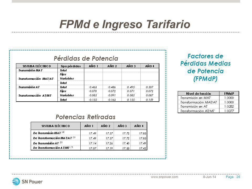 26 Page FPMd e Ingreso Tarifario 8-Jun-14www.snpower.com Factores de Pérdidas Medias de Potencia (FPMdP) Pérdidas de Potencia Potencias Retiradas