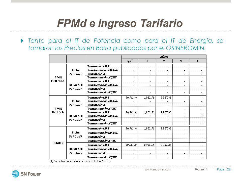 28 Page FPMd e Ingreso Tarifario 8-Jun-14www.snpower.com Tanto para el IT de Potencia como para el IT de Energía, se tomaron los Precios en Barra publ