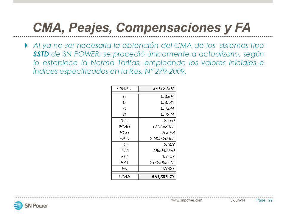 29 Page CMA, Peajes, Compensaciones y FA Al ya no ser necesaria la obtención del CMA de los sistemas tipo SSTD de SN POWER, se procedió únicamente a a