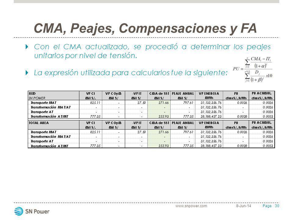 30 Page CMA, Peajes, Compensaciones y FA Con el CMA actualizado, se procedió a determinar los peajes unitarios por nivel de tensión. La expresión util