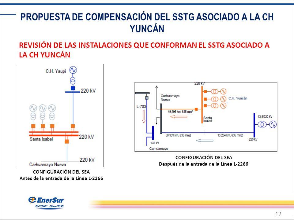 12 PROPUESTA DE COMPENSACIÓN DEL SSTG ASOCIADO A LA CH YUNCÁN REVISIÓN DE LAS INSTALACIONES QUE CONFORMAN EL SSTG ASOCIADO A LA CH YUNCÁN CONFIGURACIÓN DEL SEA Después de la entrada de la Línea L-2266 CONFIGURACIÓN DEL SEA Antes de la entrada de la Línea L-2266