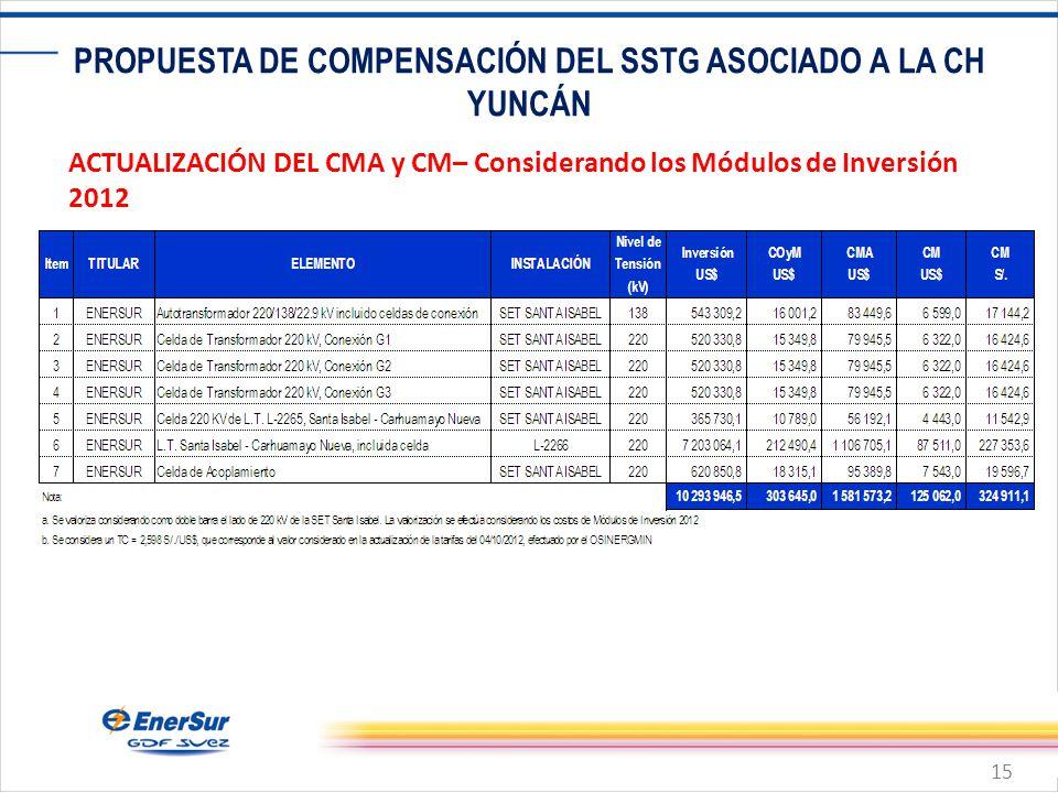 15 PROPUESTA DE COMPENSACIÓN DEL SSTG ASOCIADO A LA CH YUNCÁN ACTUALIZACIÓN DEL CMA y CM– Considerando los Módulos de Inversión 2012