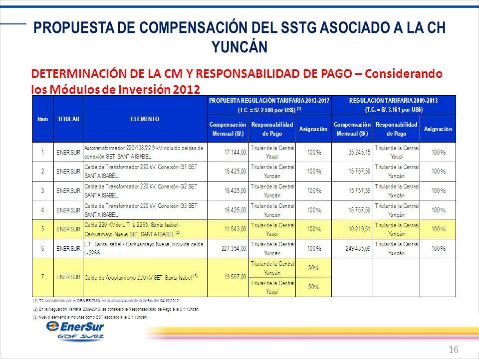 16 PROPUESTA DE COMPENSACIÓN DEL SSTG ASOCIADO A LA CH YUNCÁN DETERMINACIÓN DE LA CM Y RESPONSABILIDAD DE PAGO – Considerando los Módulos de Inversión 2012