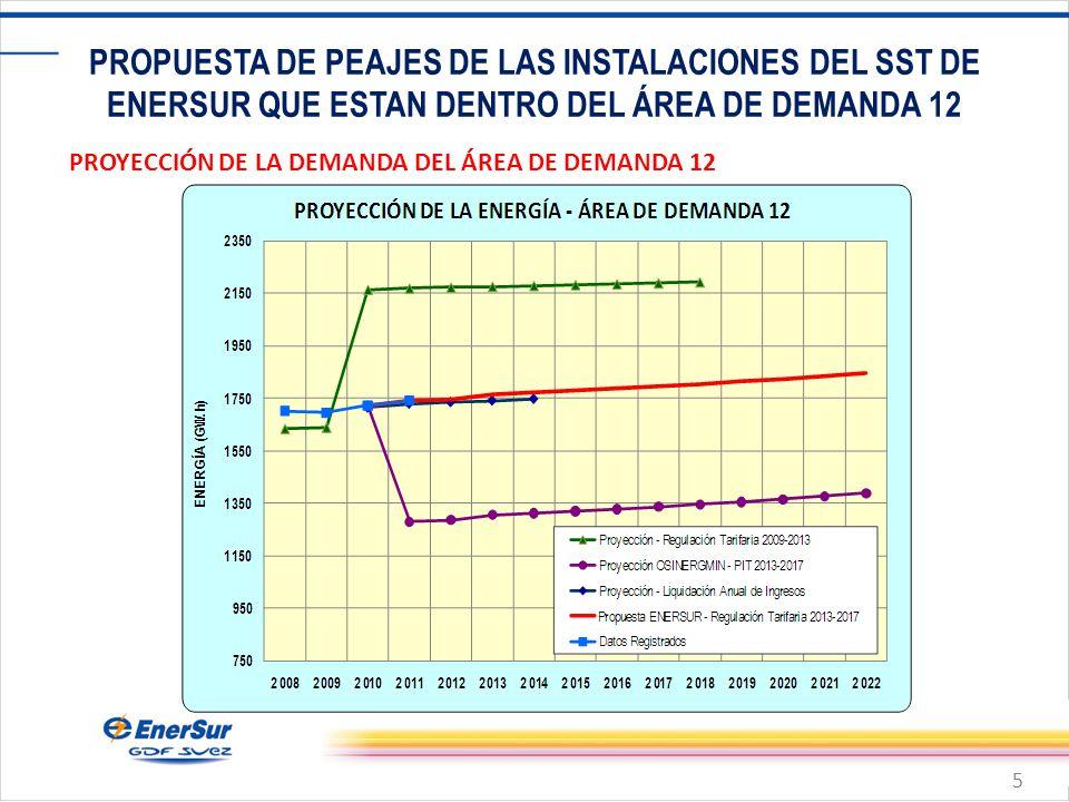 5 PROPUESTA DE PEAJES DE LAS INSTALACIONES DEL SST DE ENERSUR QUE ESTAN DENTRO DEL ÁREA DE DEMANDA 12 PROYECCIÓN DE LA DEMANDA DEL ÁREA DE DEMANDA 12