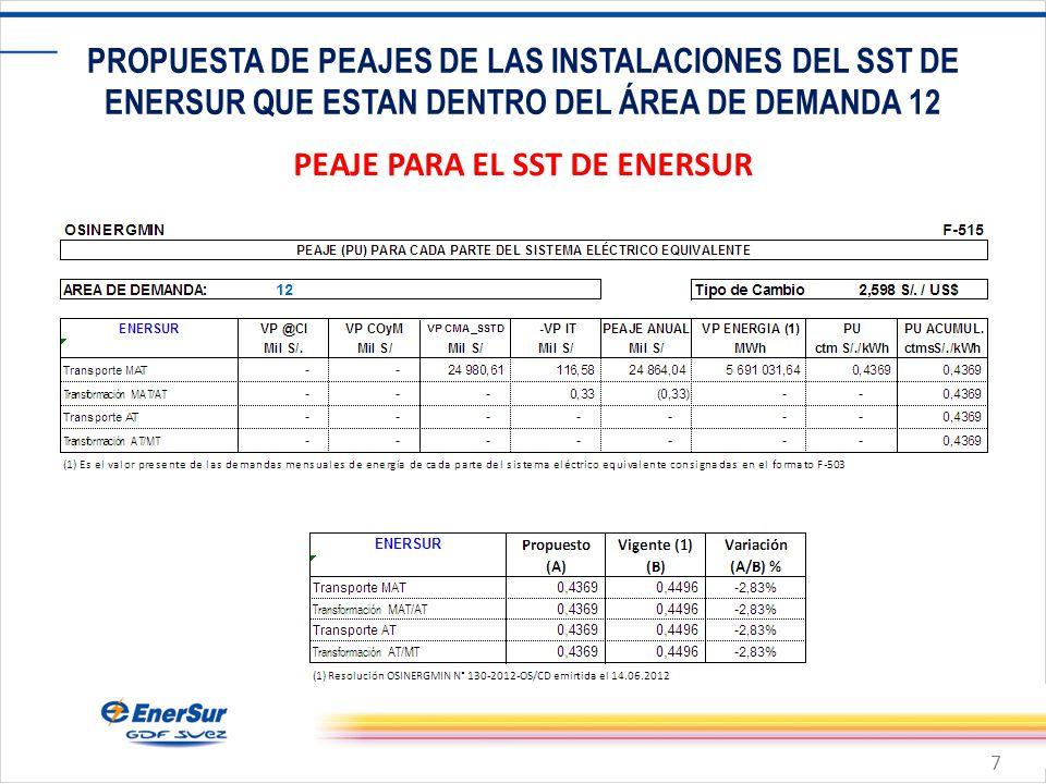 7 PROPUESTA DE PEAJES DE LAS INSTALACIONES DEL SST DE ENERSUR QUE ESTAN DENTRO DEL ÁREA DE DEMANDA 12 PEAJE PARA EL SST DE ENERSUR