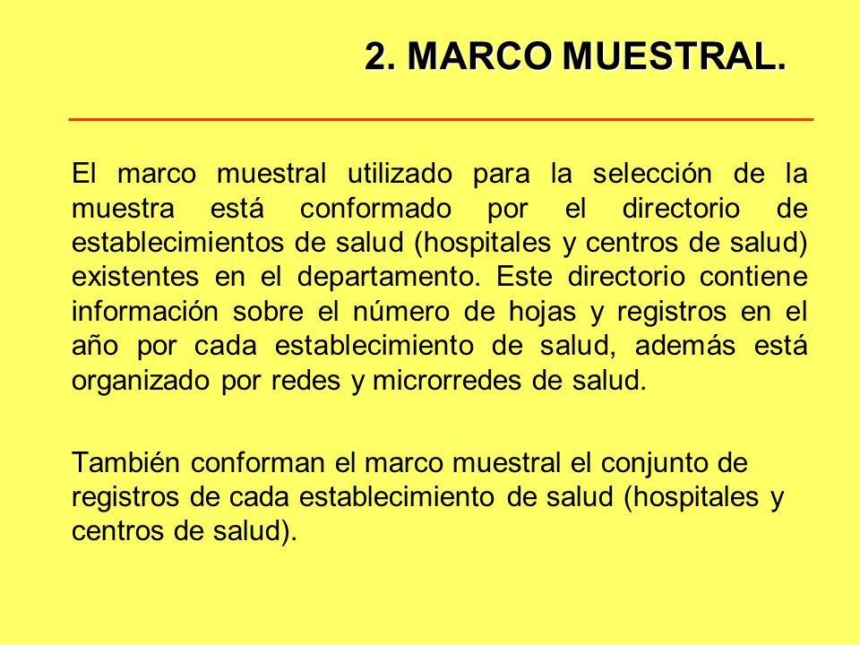 2. MARCO MUESTRAL. El marco muestral utilizado para la selección de la muestra está conformado por el directorio de establecimientos de salud (hospita