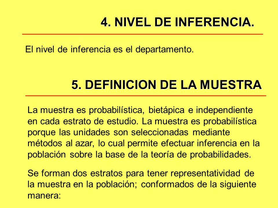 4. NIVEL DE INFERENCIA. El nivel de inferencia es el departamento. 5. DEFINICION DE LA MUESTRA La muestra es probabilística, bietápica e independiente