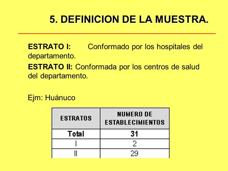 5. DEFINICION DE LA MUESTRA. ESTRATO I:Conformado por los hospitales del departamento. ESTRATO II: Conformada por los centros de salud del departament