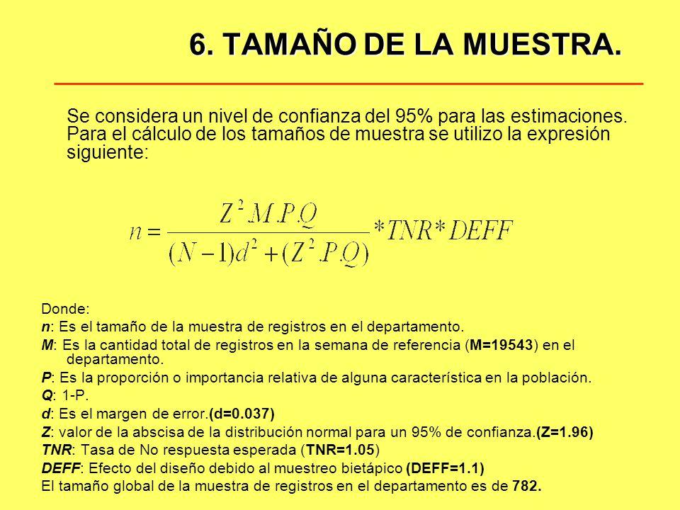 6. TAMAÑO DE LA MUESTRA. Se considera un nivel de confianza del 95% para las estimaciones. Para el cálculo de los tamaños de muestra se utilizo la exp