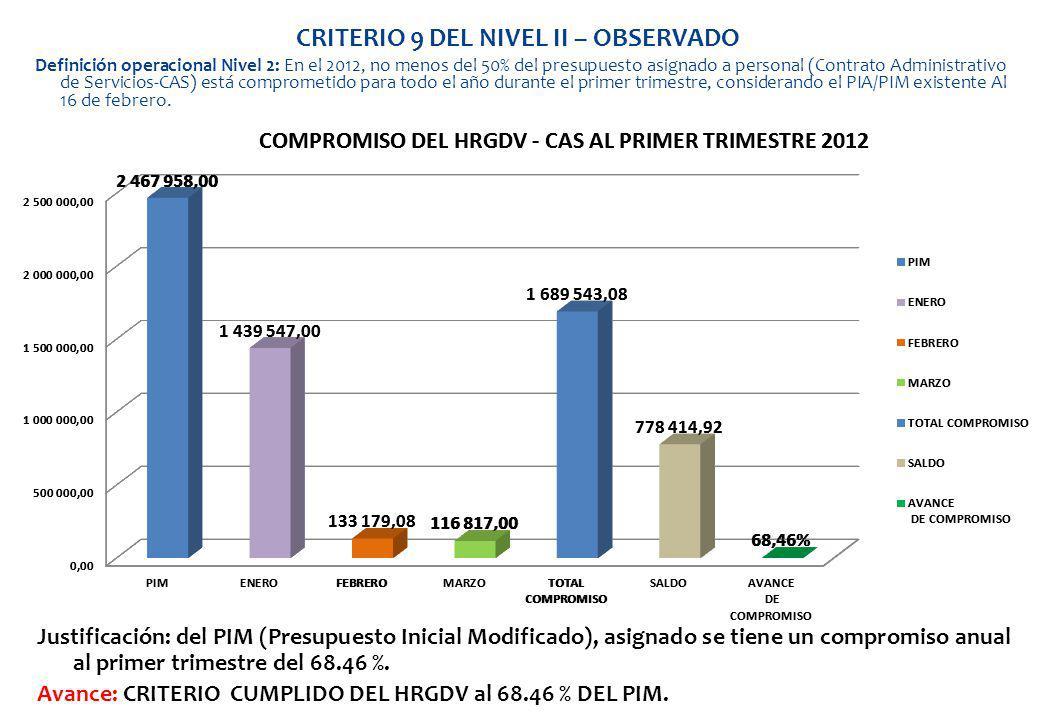CRITERIO 9 DEL NIVEL II – OBSERVADO Definición operacional Nivel 2: En el 2012, no menos del 50% del presupuesto asignado a personal (Contrato Adminis