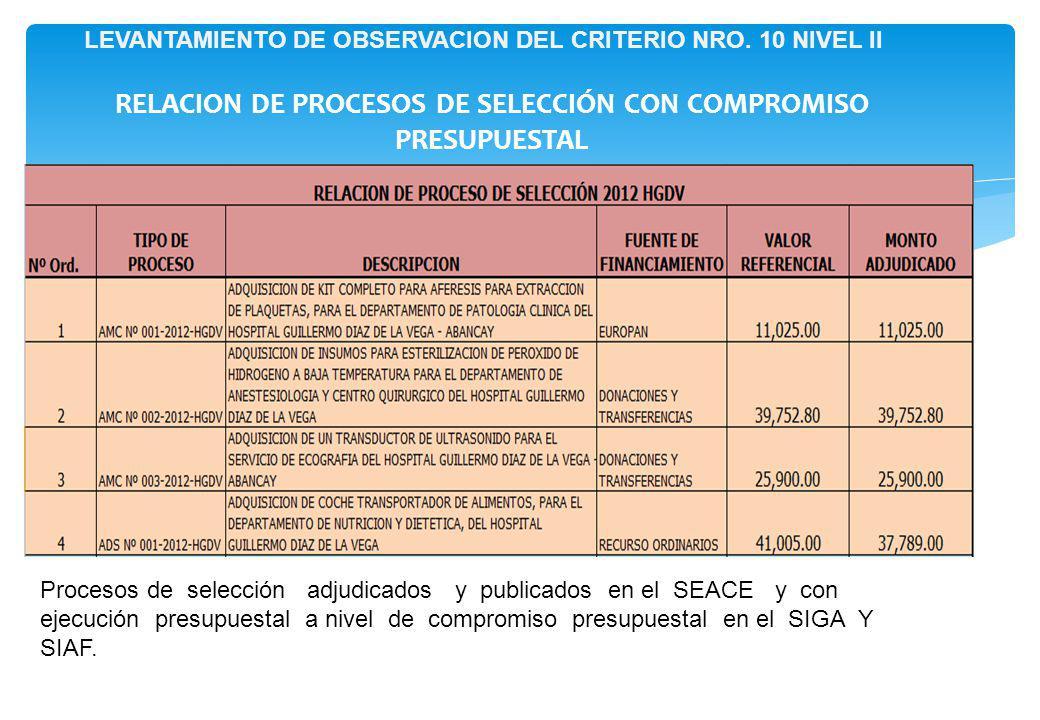 RELACION DE PROCESOS DE SELECCIÓN CON COMPROMISO PRESUPUESTAL Procesos de selección adjudicados y publicados en el SEACE y con ejecución presupuestal