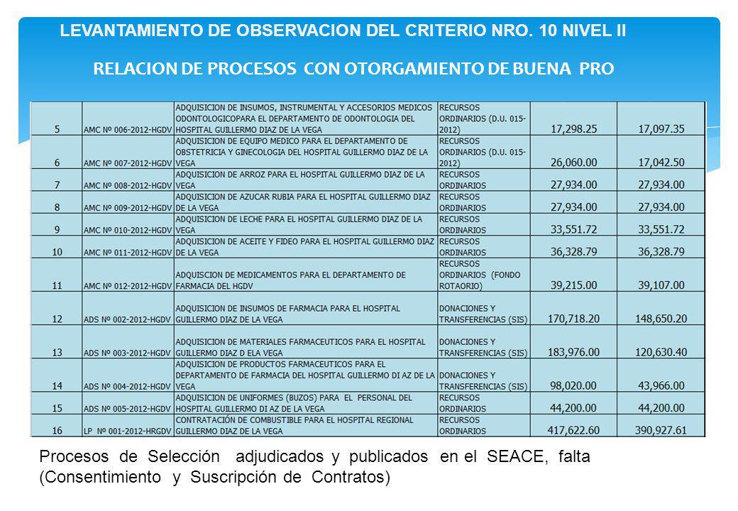 RELACION DE PROCESOS CON OTORGAMIENTO DE BUENA PRO Procesos de Selección adjudicados y publicados en el SEACE, falta (Consentimiento y Suscripción de