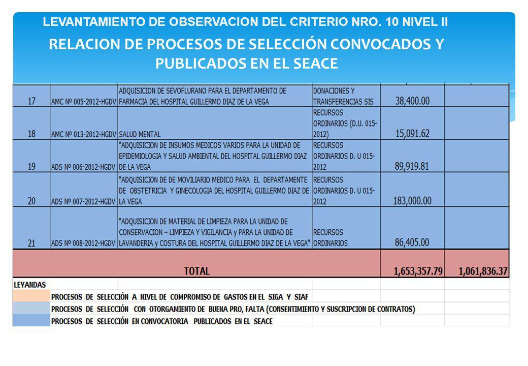 RELACION DE PROCESOS DE SELECCIÓN CONVOCADOS Y PUBLICADOS EN EL SEACE LEVANTAMIENTO DE OBSERVACION DEL CRITERIO NRO. 10 NIVEL II