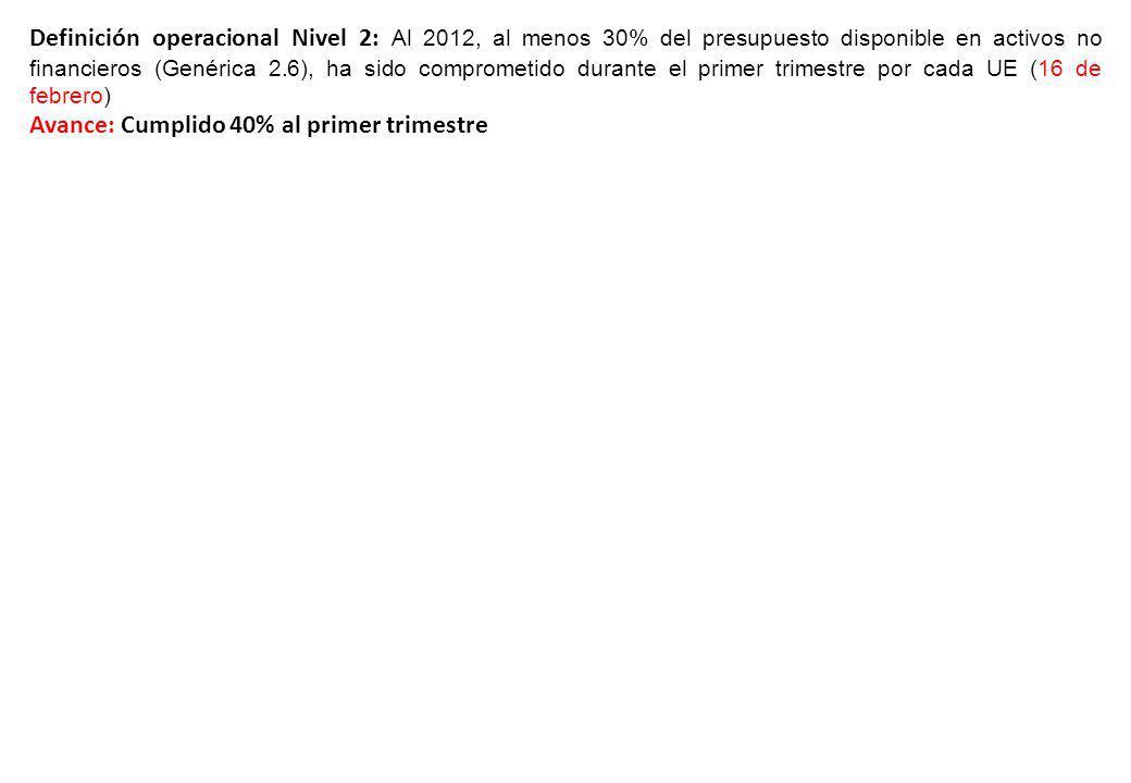 Definición operacional Nivel 2: Al 2012, al menos 30% del presupuesto disponible en activos no financieros (Genérica 2.6), ha sido comprometido durant