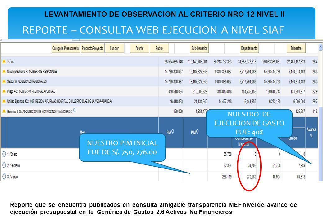 REPORTE – CONSULTA WEB EJECUCION A NIVEL SIAF Reporte que se encuentra publicados en consulta amigable transparencia MEF nivel de avance de ejecución