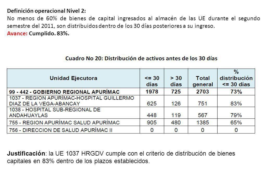 Definición operacional Nivel 2: No menos de 60% de bienes de capital ingresados al almacén de las UE durante el segundo semestre del 2011, son distrib