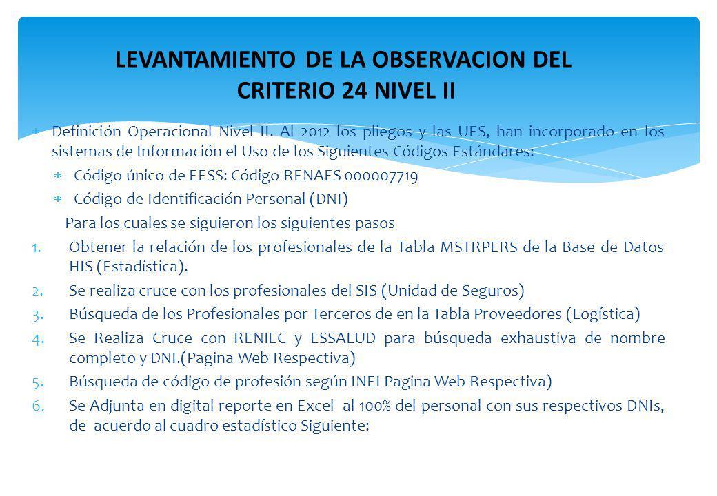 Definición Operacional Nivel II. Al 2012 los pliegos y las UES, han incorporado en los sistemas de Información el Uso de los Siguientes Códigos Estánd