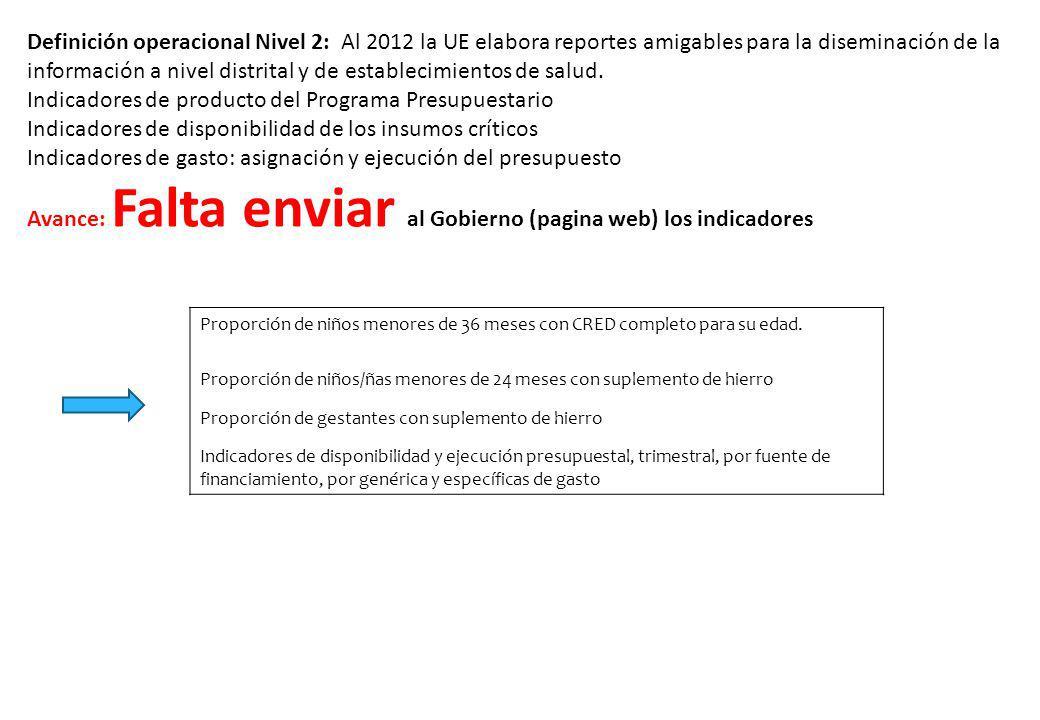 Definición operacional Nivel 2: Al 2012 la UE elabora reportes amigables para la diseminación de la información a nivel distrital y de establecimiento