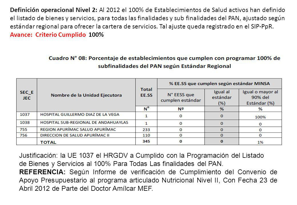 Definición operacional Nivel 2: Al 2012 el 100% de Establecimientos de Salud activos han definido el listado de bienes y servicios, para todas las fin