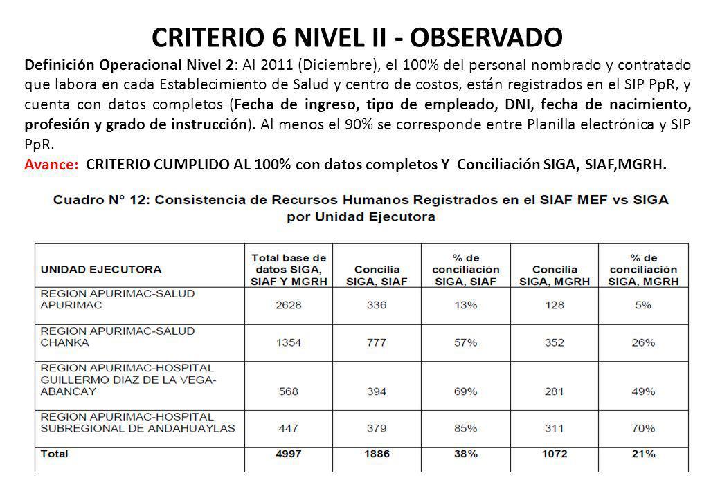 CRITERIO 6 NIVEL II - OBSERVADO Definición Operacional Nivel 2: Al 2011 (Diciembre), el 100% del personal nombrado y contratado que labora en cada Est