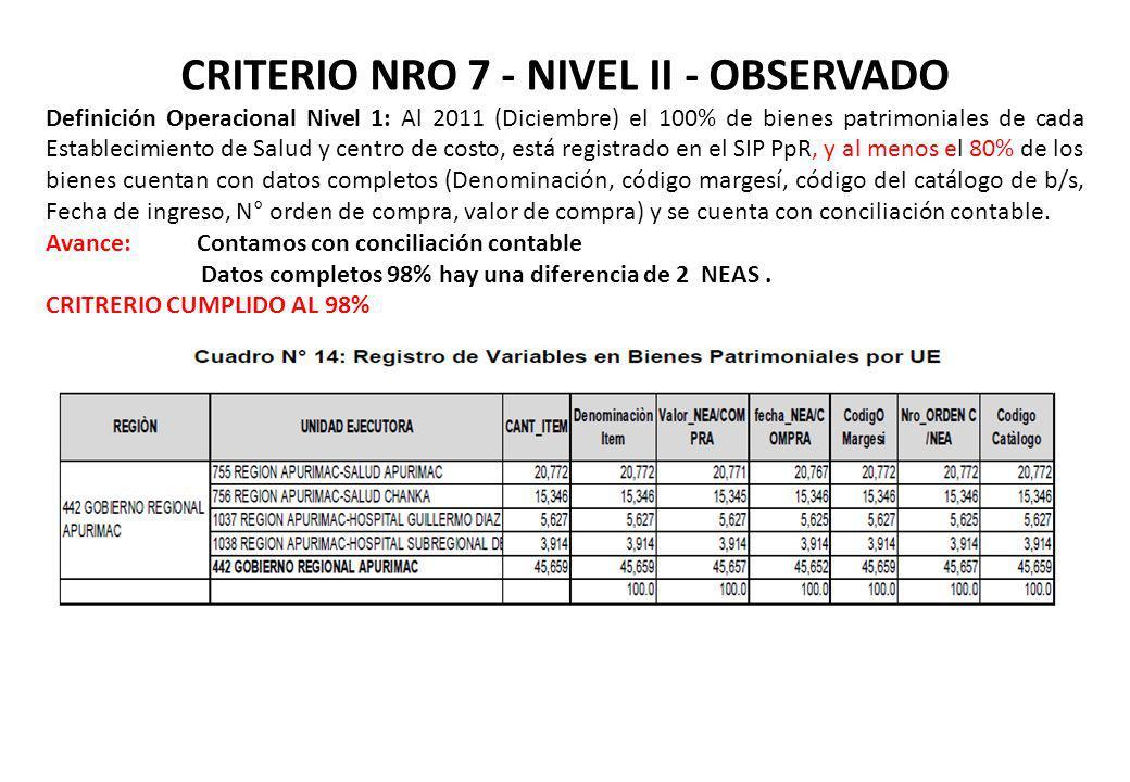 CRITERIO NRO 7 - NIVEL II - OBSERVADO Definición Operacional Nivel 1: Al 2011 (Diciembre) el 100% de bienes patrimoniales de cada Establecimiento de S