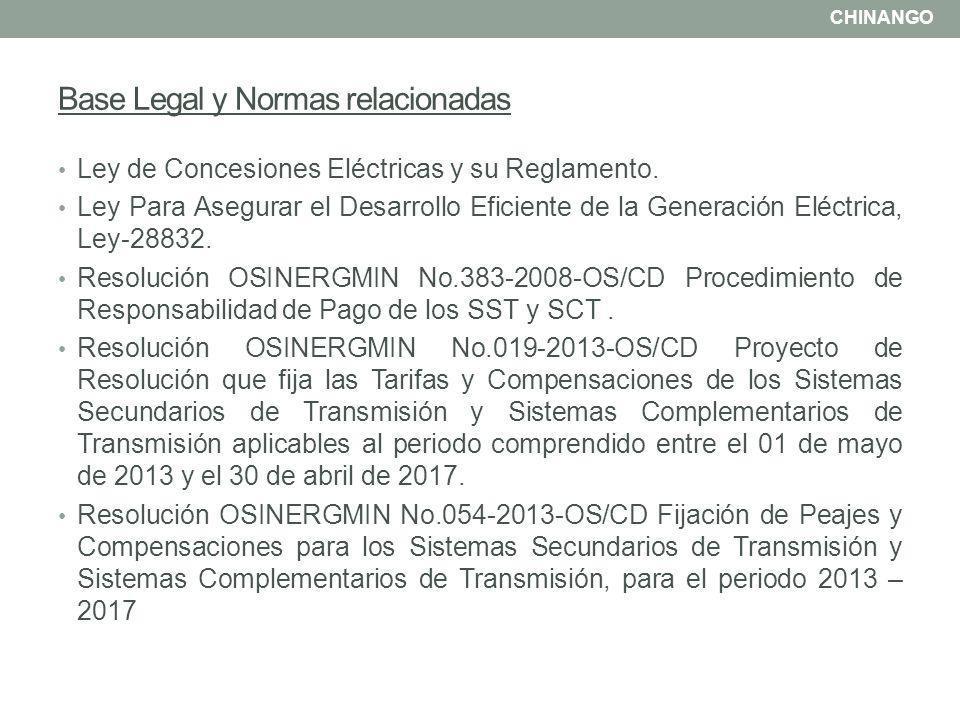 Base Legal y Normas relacionadas Ley de Concesiones Eléctricas y su Reglamento. Ley Para Asegurar el Desarrollo Eficiente de la Generación Eléctrica,