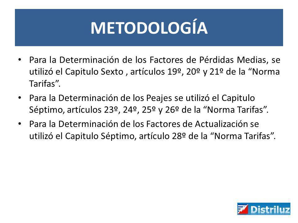 METODOLOGÍA Para la Determinación de los Factores de Pérdidas Medias, se utilizó el Capitulo Sexto, artículos 19º, 20º y 21º de la Norma Tarifas. Para
