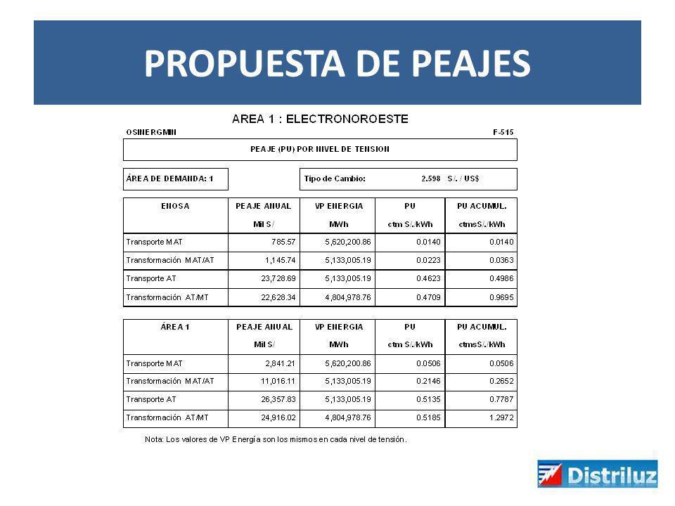 PROPUESTA DE PEAJES