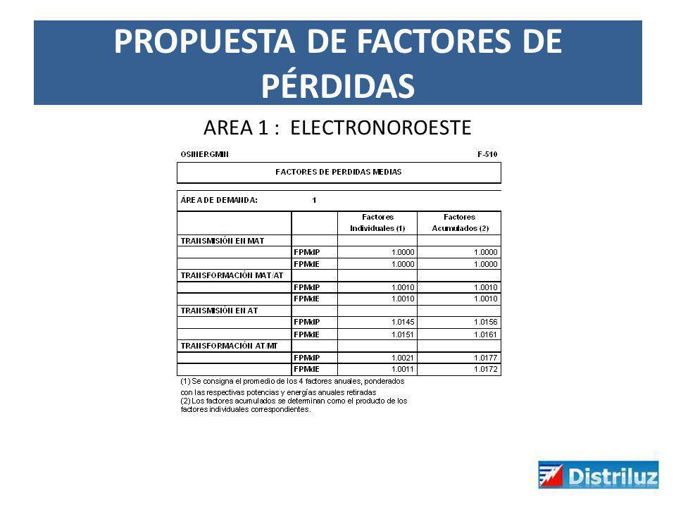 PROPUESTA DE FACTORES DE PÉRDIDAS AREA 1 : ELECTRONOROESTE