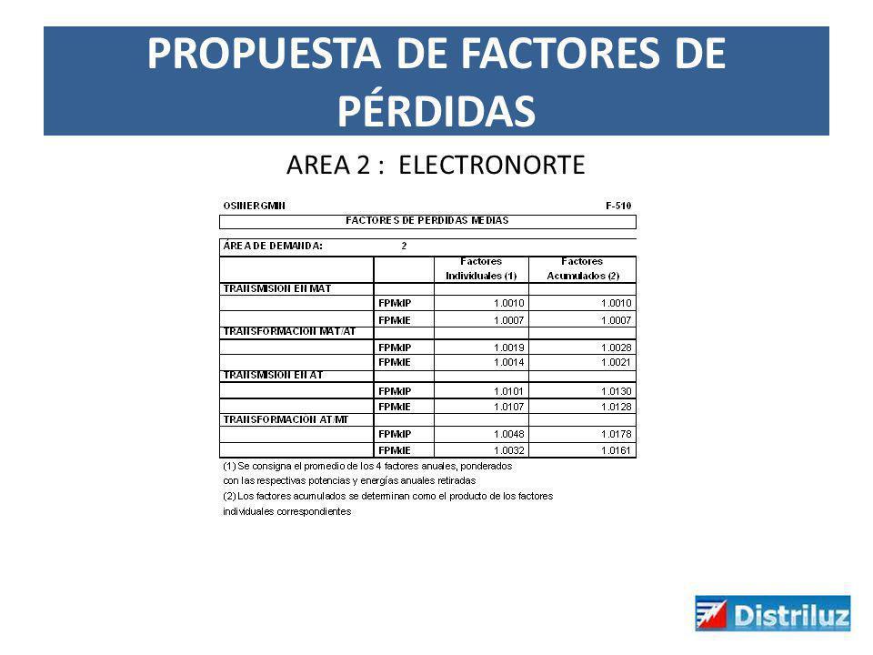 PROPUESTA DE FACTORES DE PÉRDIDAS AREA 2 : ELECTRONORTE