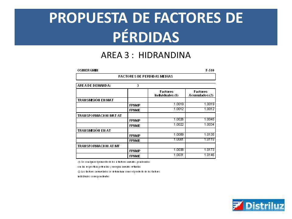 PROPUESTA DE FACTORES DE PÉRDIDAS AREA 3 : HIDRANDINA