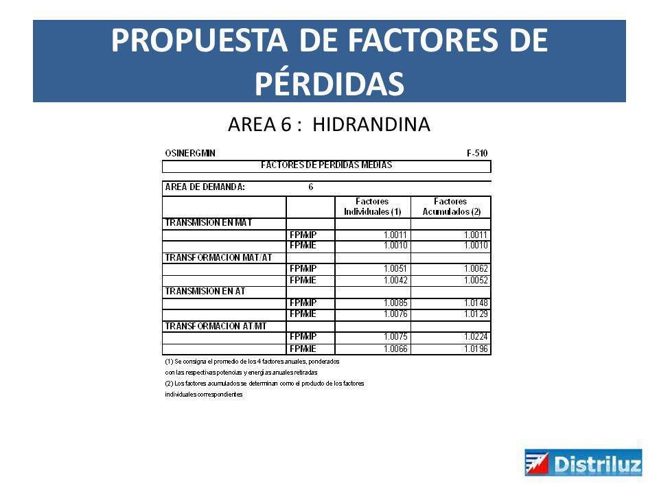 PROPUESTA DE FACTORES DE PÉRDIDAS AREA 6 : HIDRANDINA