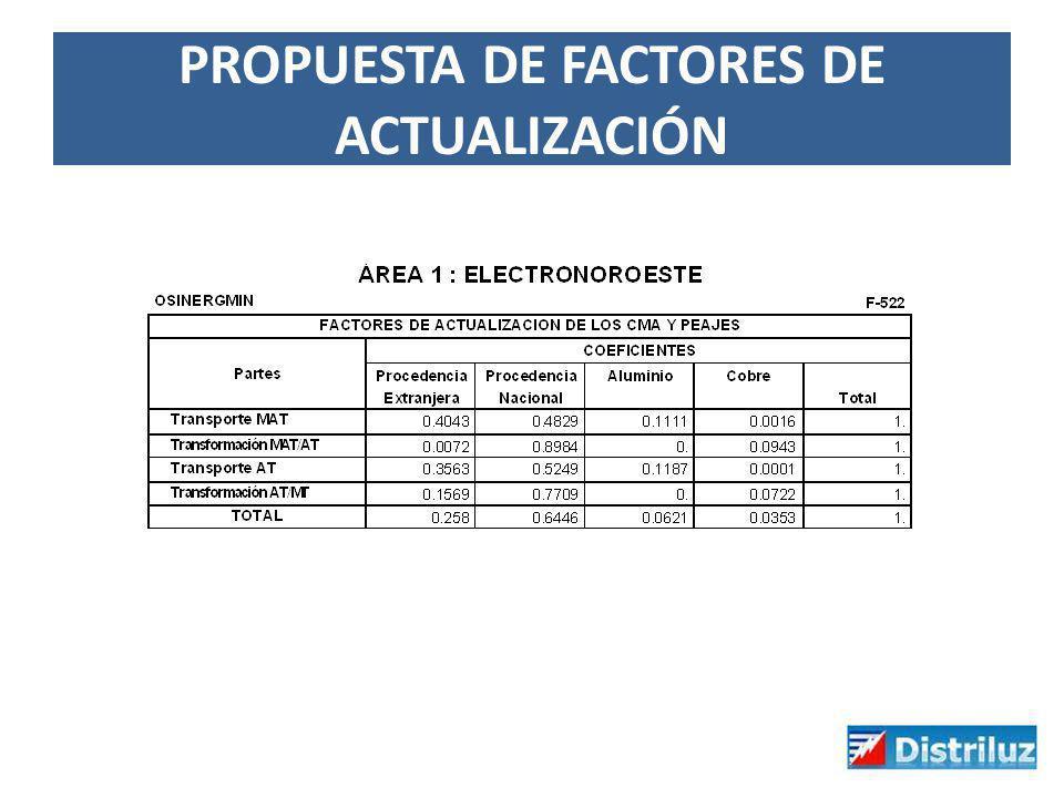 PROPUESTA DE FACTORES DE ACTUALIZACIÓN