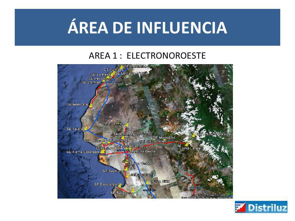 ÁREA DE INFLUENCIA AREA 1 : ELECTRONOROESTE