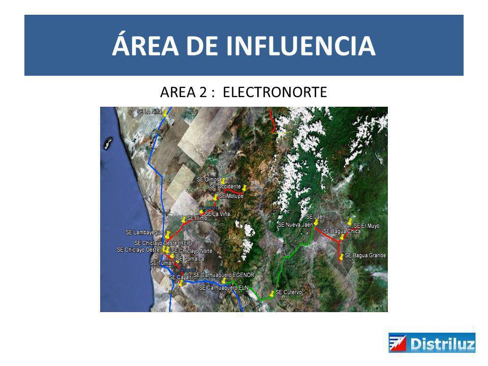 ÁREA DE INFLUENCIA AREA 5 : ELECTROCENTRO