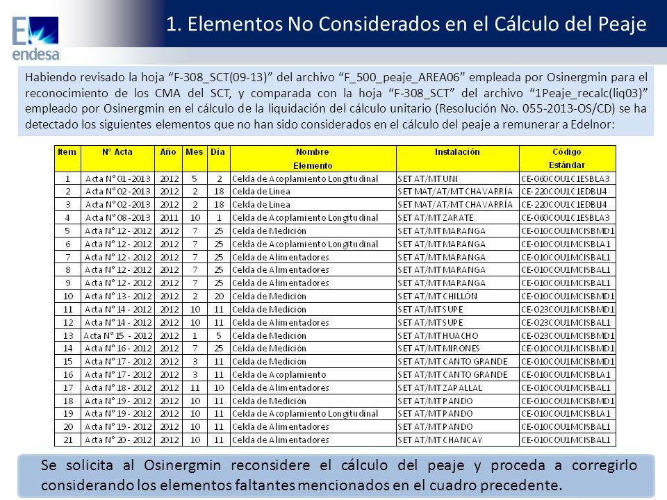 Habiendo revisado la hoja F-308_SCT(09-13) del archivo F_500_peaje_AREA06 empleada por Osinergmin para el reconocimiento de los CMA del SCT, y comparada con la hoja F-308_SCT del archivo 1Peaje_recalc(liq03) empleado por Osinergmin en el cálculo de la liquidación del cálculo unitario (Resolución No.