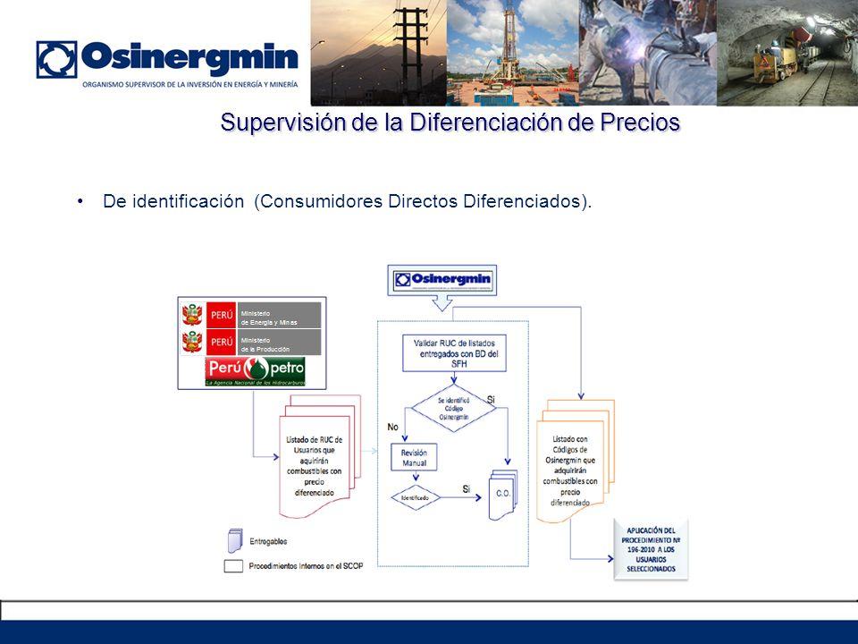 Supervisión de la Diferenciación de Precios De identificación (Consumidores Directos Diferenciados).