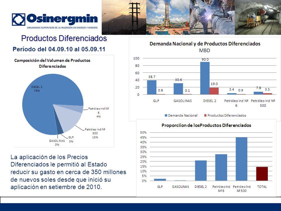 Productos Diferenciados Período del 04.09.10 al 05.09.11 La aplicación de los Precios Diferenciados le permitió al Estado reducir su gasto en cerca de