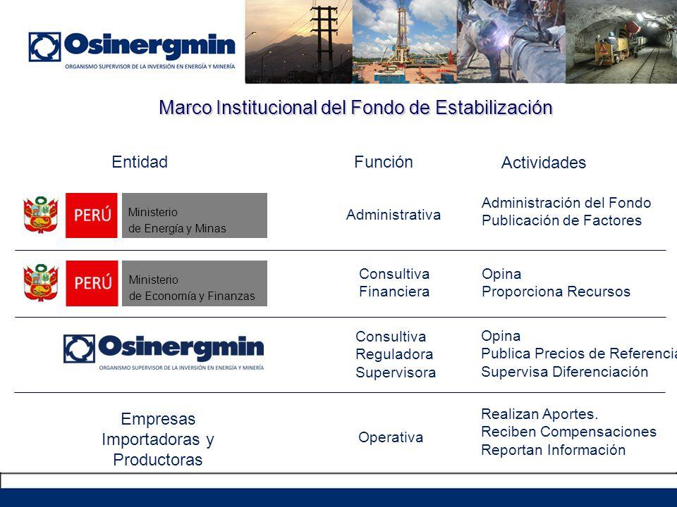 Marco Institucional del Fondo de Estabilización Ministerio de Energía y Minas Ministerio de Economía y Finanzas Entidad Función Actividades Administra