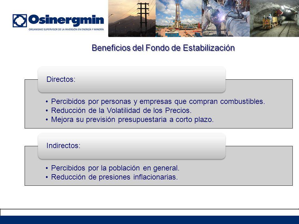 Beneficios del Fondo de Estabilización Percibidos por personas y empresas que compran combustibles. Reducción de la Volatilidad de los Precios. Mejora