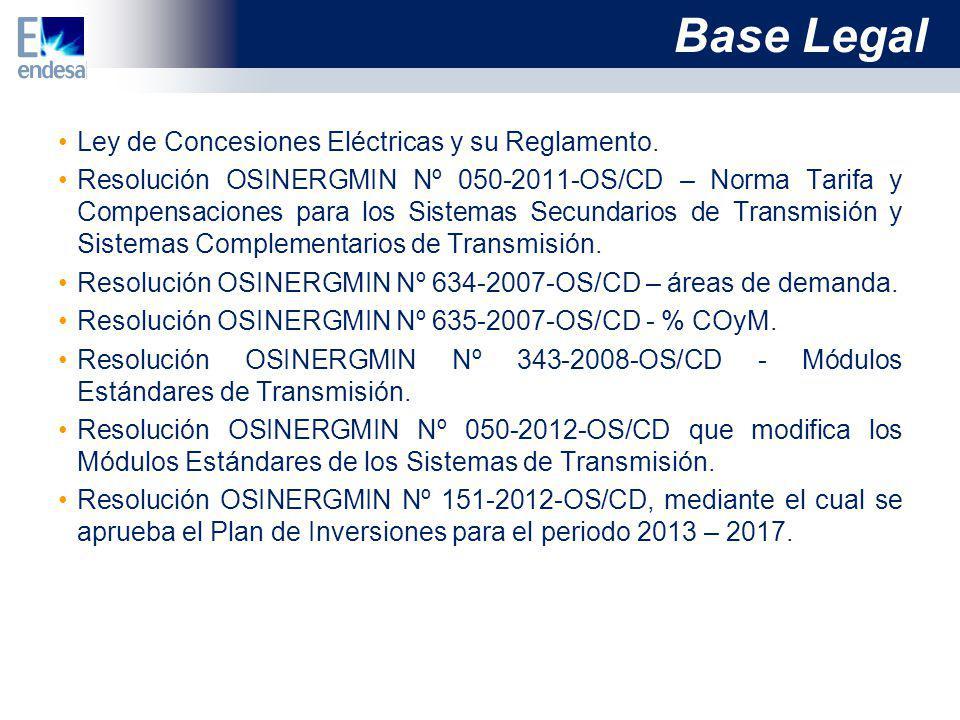 Base Legal Ley de Concesiones Eléctricas y su Reglamento. Resolución OSINERGMIN Nº 050-2011-OS/CD – Norma Tarifa y Compensaciones para los Sistemas Se