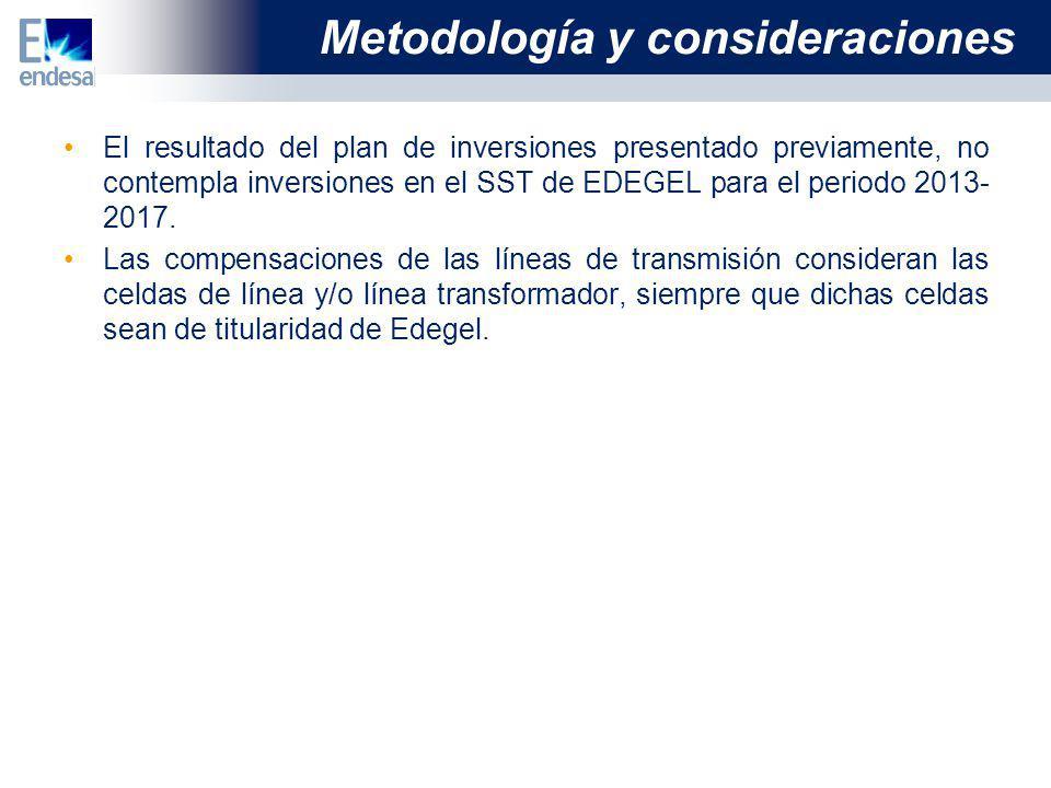 Metodología y consideraciones El resultado del plan de inversiones presentado previamente, no contempla inversiones en el SST de EDEGEL para el periodo 2013- 2017.