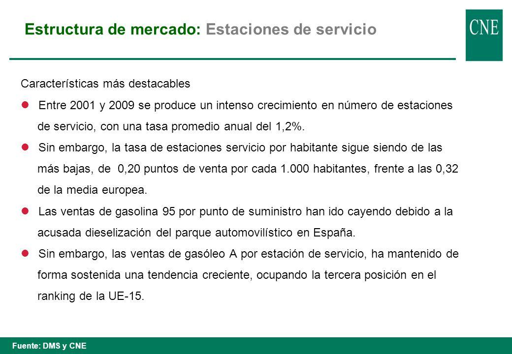 l Sector liberalizado desde 1992: Desaparecen las concesiones.