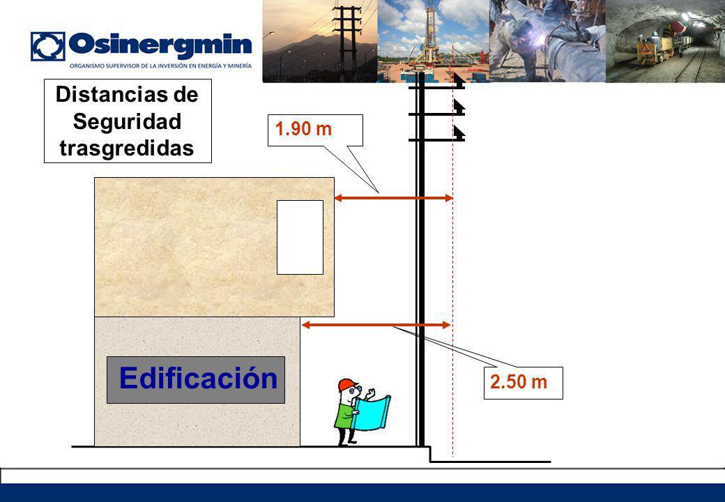 1.90 m 2.50 m Distancias de Seguridad trasgredidas Edificación