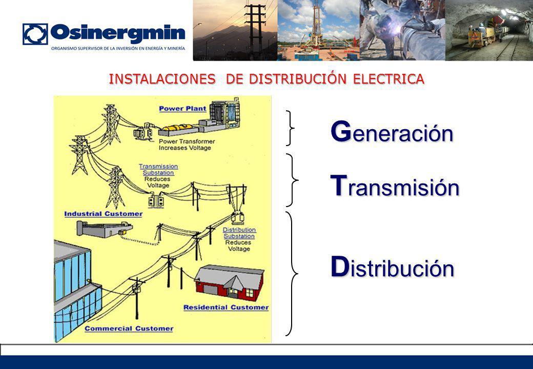 INSTALACIONES DE DISTRIBUCIÓN ELECTRICA Aquellas situadas entre las subestaciones de transmisión (AT/MT) hasta los puntos de entrega a los usuarios finales dentro de la zona de concesión.